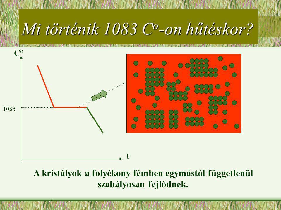 t CoCo 1083. A kristályok a folyékony fémben egymástól függetlenül szabályosan fejlődnek. Mi történik 1083 C o -on hűtéskor?