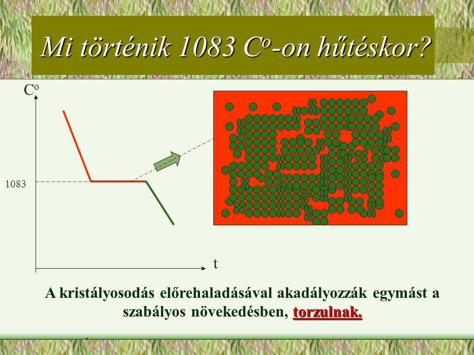t CoCo 1083. A kristályosodás előrehaladásával akadályozzák egymást a torzulnak. szabályos növekedésben, torzulnak. Mi történik 1083 C o -on hűtéskor?