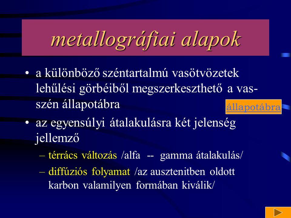 metallográfiai alapok a különböző széntartalmú vasötvözetek lehűlési görbéiből megszerkeszthető a vas- szén állapotábra az egyensúlyi átalakulásra két