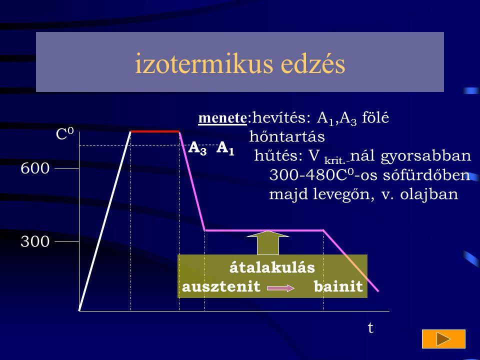 A3A3 A1A1 600 300 C 0 izotermikus edzés t menete :hevítés: A 1,A 3 fölé hőntartás hűtés: V krit.- nál gyorsabban 300-480C 0 -os sófürdőben majd levegő