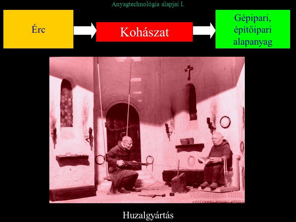 Anyagtechnológia alapjai I. Kohászat Érc Gépipari, építőipari alapanyag Huzalgyártás
