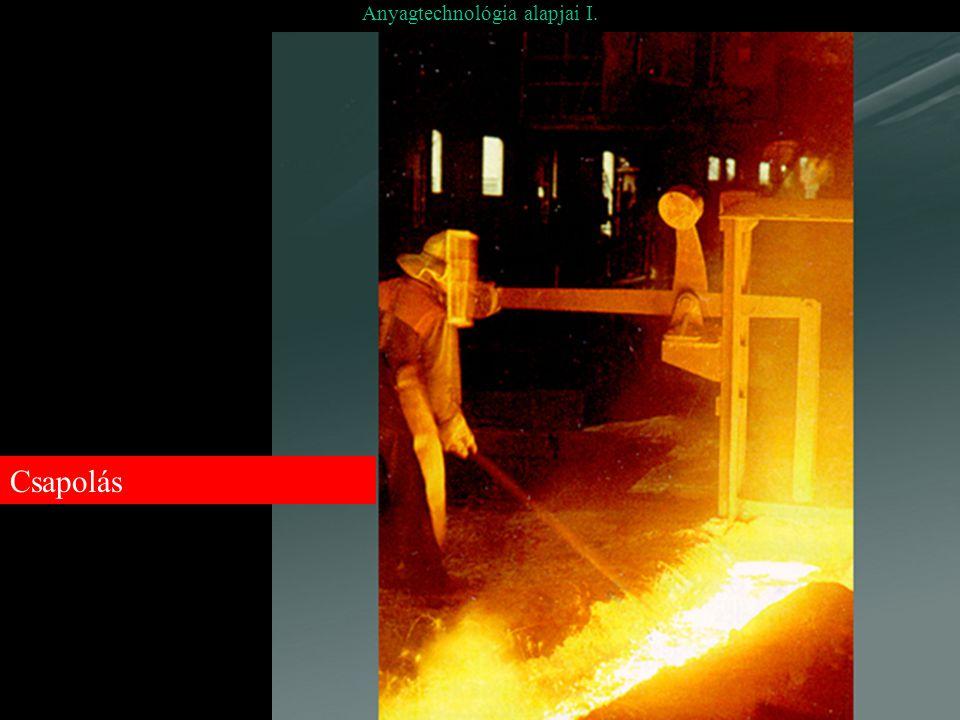 Anyagtechnológia alapjai I. Csapolás