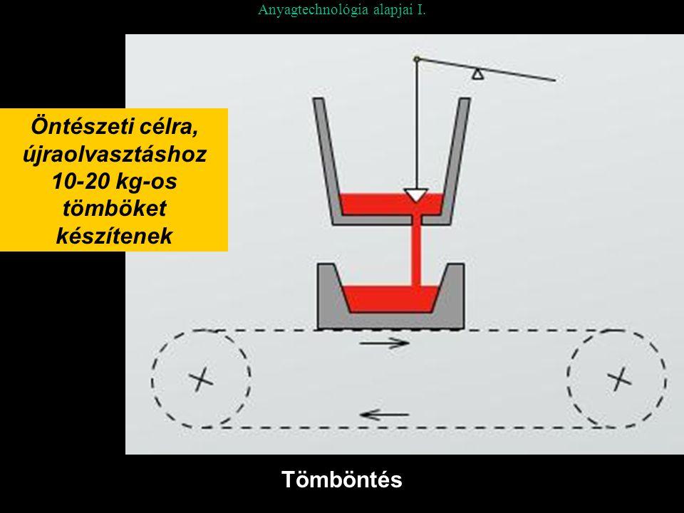 Anyagtechnológia alapjai I. Tömböntés Öntészeti célra, újraolvasztáshoz 10-20 kg-os tömböket készítenek