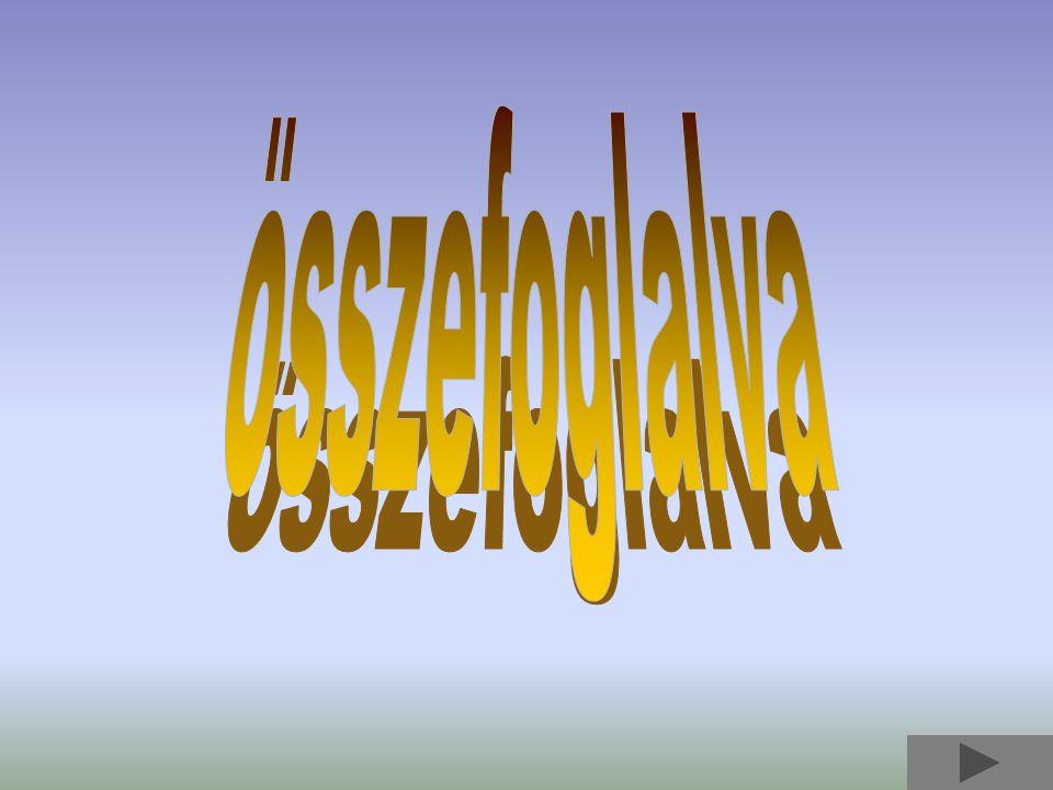 Fe-Fe 3 C ötvözetek állapotábrája Fe-Fe 3 C ötvözetek állapotábrája /egszerűsített/ S K CoCo CoCo 1650 1539 1147 723 911 FeFe 3 C% 20,8 0,006 0,0254,3 6,67 A CF D G P E likvidusz szolidusz a+olv I.c+olv görbült szolidusz alatta szilárd oldat auszt.