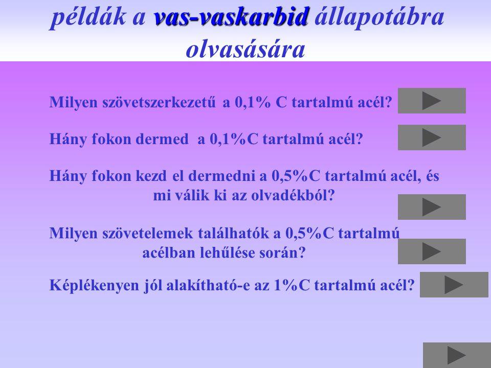 vas-vaskarbid példák a vas-vaskarbid állapotábra olvasására Milyen szövetszerkezetű a 0,1% C tartalmú acél? Hány fokon dermed a 0,1%C tartalmú acél? H