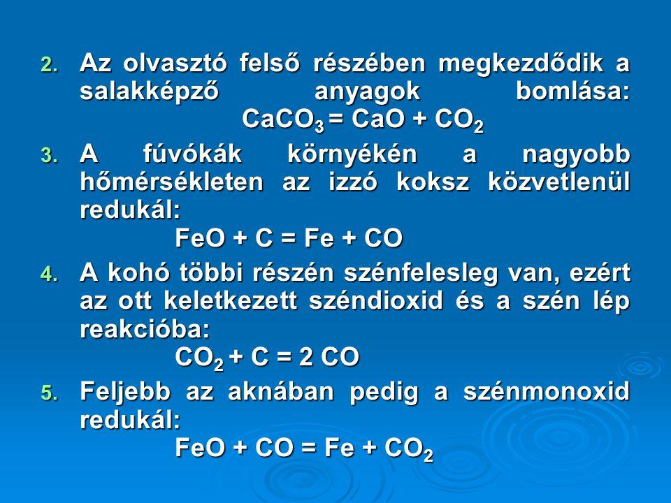 2. Az olvasztó felső részében megkezdődik a salakképző anyagok bomlása: CaCO 3 = CaO + CO 2 3. A fúvókák környékén a nagyobb hőmérsékleten az izzó kok