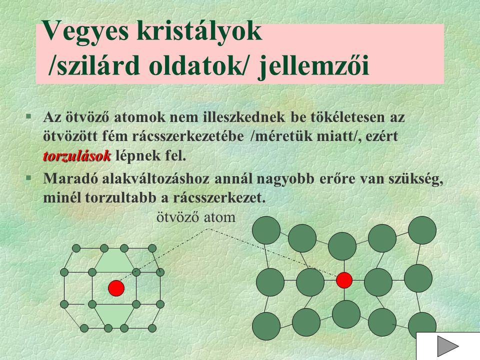 torzulások §Az ötvöző atomok nem illeszkednek be tökéletesen az ötvözött fém rácsszerkezetébe /méretük miatt/, ezért torzulások lépnek fel. §Maradó al