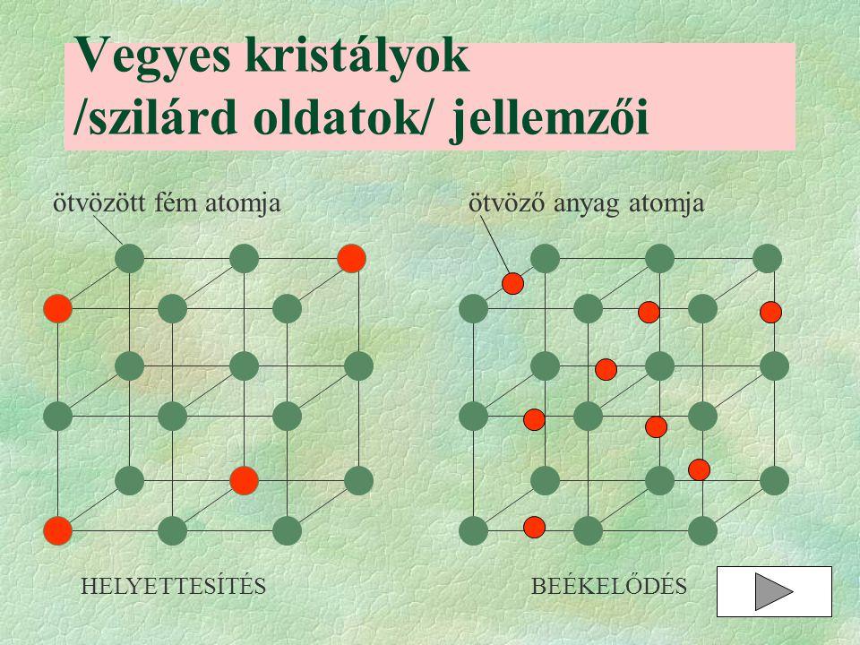 Vegyes kristályok /szilárd oldatok/ jellemzői HELYETTESÍTÉSBEÉKELŐDÉS ötvözött fém atomjaötvöző anyag atomja