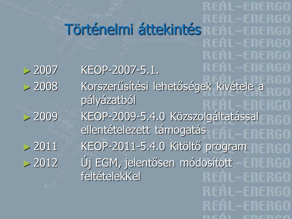 Statisztika KEOP-5.4.0.
