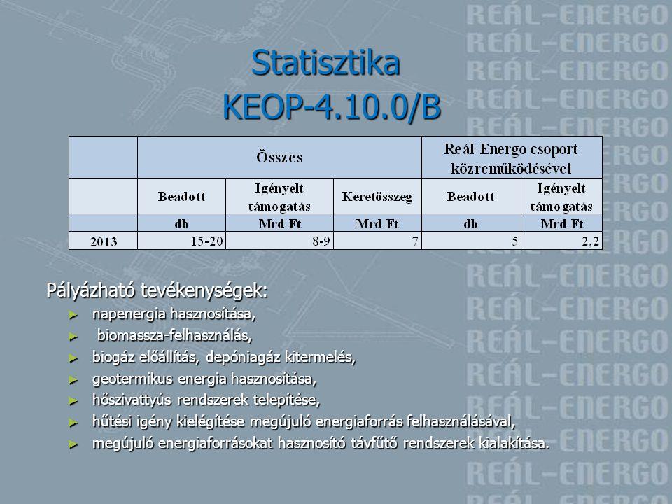 Statisztika Pályázható tevékenységek: ► napenergia hasznosítása, ► biomassza-felhasználás, ► biogáz előállítás, depóniagáz kitermelés, ► geotermikus e