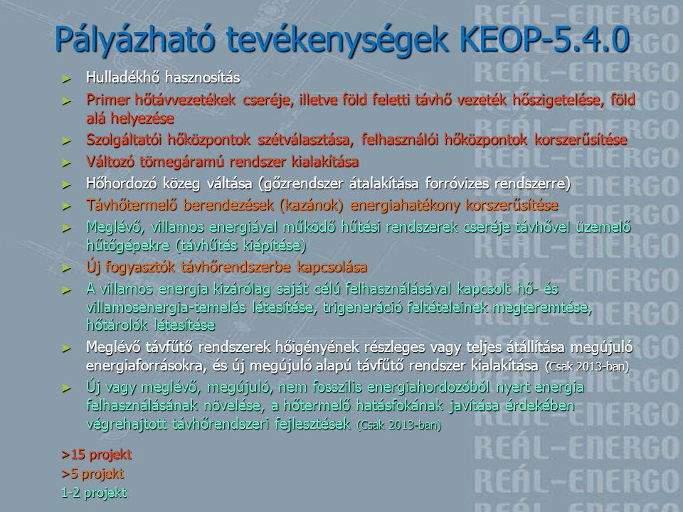 Pályázható tevékenységek KEOP-5.4.0 ► Hulladékhő hasznosítás ► Primer hőtávvezetékek cseréje, illetve föld feletti távhő vezeték hőszigetelése, föld a
