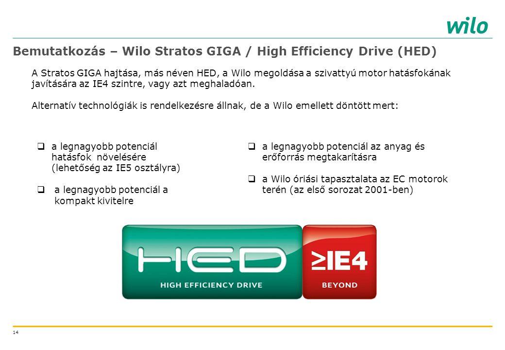14 Bemutatkozás – Wilo Stratos GIGA / High Efficiency Drive (HED) A Stratos GIGA hajtása, más néven HED, a Wilo megoldása a szivattyú motor hatásfokán