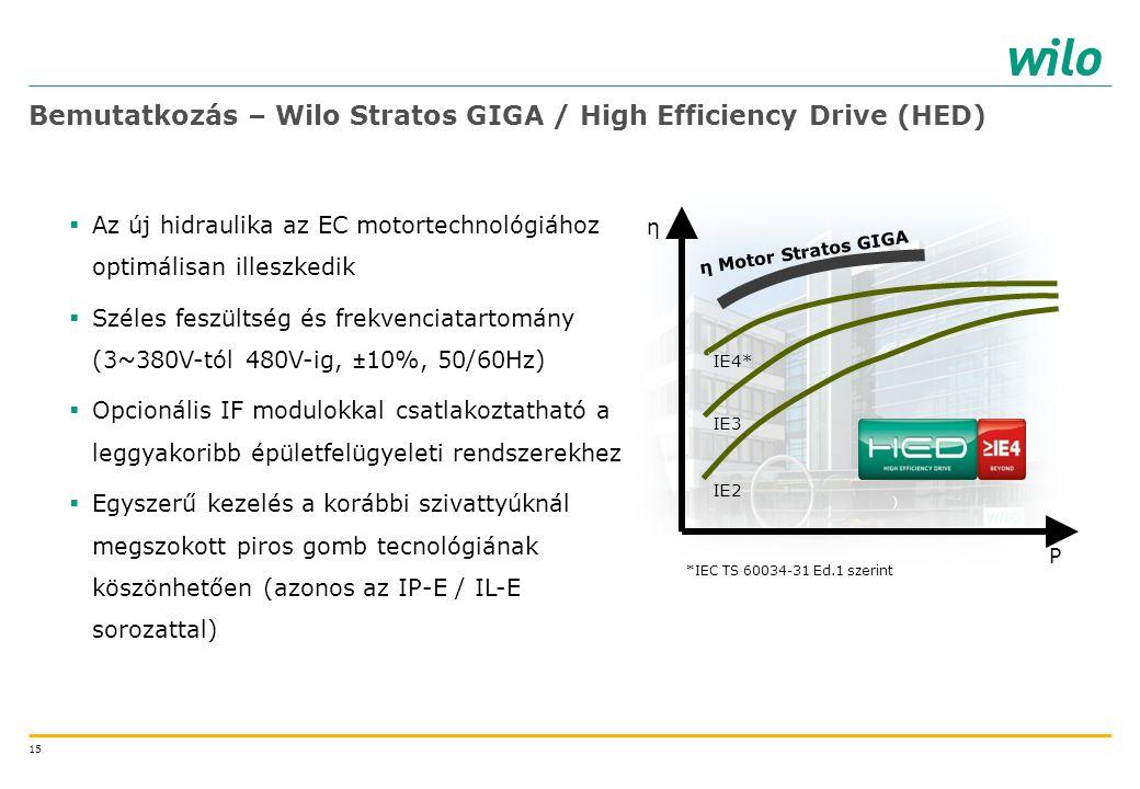 15 Bemutatkozás – Wilo Stratos GIGA / High Efficiency Drive (HED) ) IE2 IE3 IE4* η Motor Stratos GIGA *IEC TS 60034-31 Ed.1 szerint η P  Az új hidrau