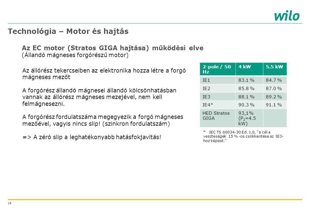 """19 * IEC TS 60034-30 Ed. 1.0, """"a cél a veszteségek 15 % -os csökkentése az IE3- hoz képest."""" 2-pole / 50 Hz 4 kW5.5 kW IE183.1 %84.7 % IE285.8 %87.0 %"""