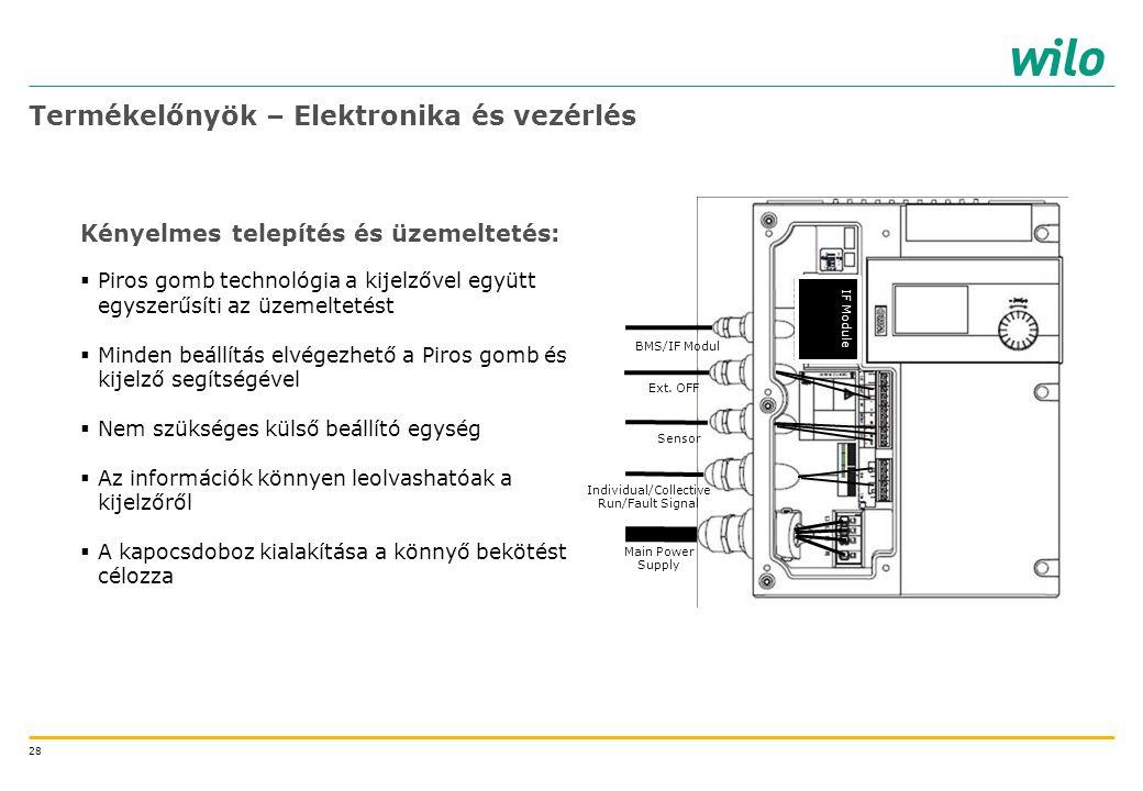 28 Termékelőnyök – Elektronika és vezérlés Kényelmes telepítés és üzemeltetés:  Piros gomb technológia a kijelzővel együtt egyszerűsíti az üzemelteté