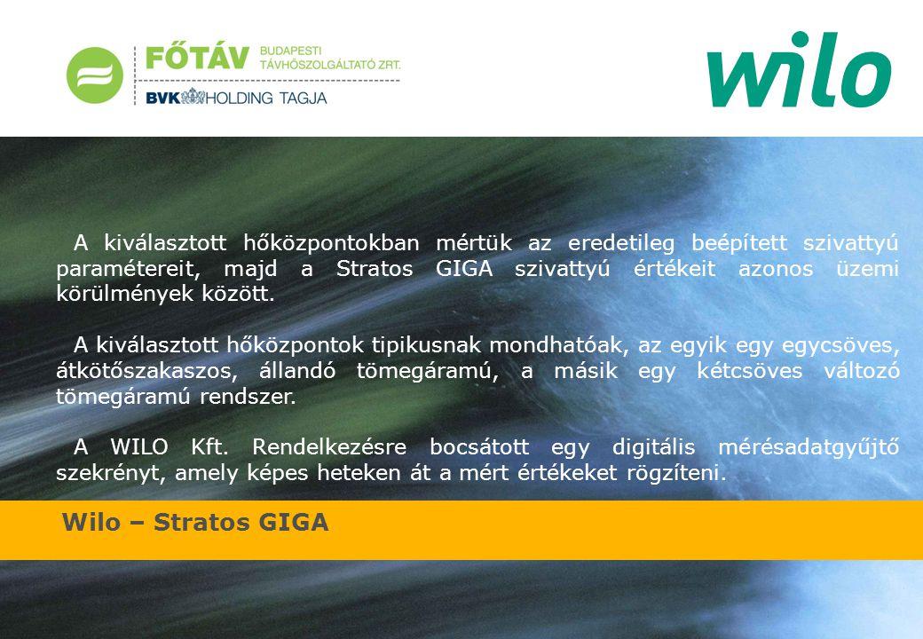 Wilo – Stratos GIGA A kiválasztott hőközpontokban mértük az eredetileg beépített szivattyú paramétereit, majd a Stratos GIGA szivattyú értékeit azonos