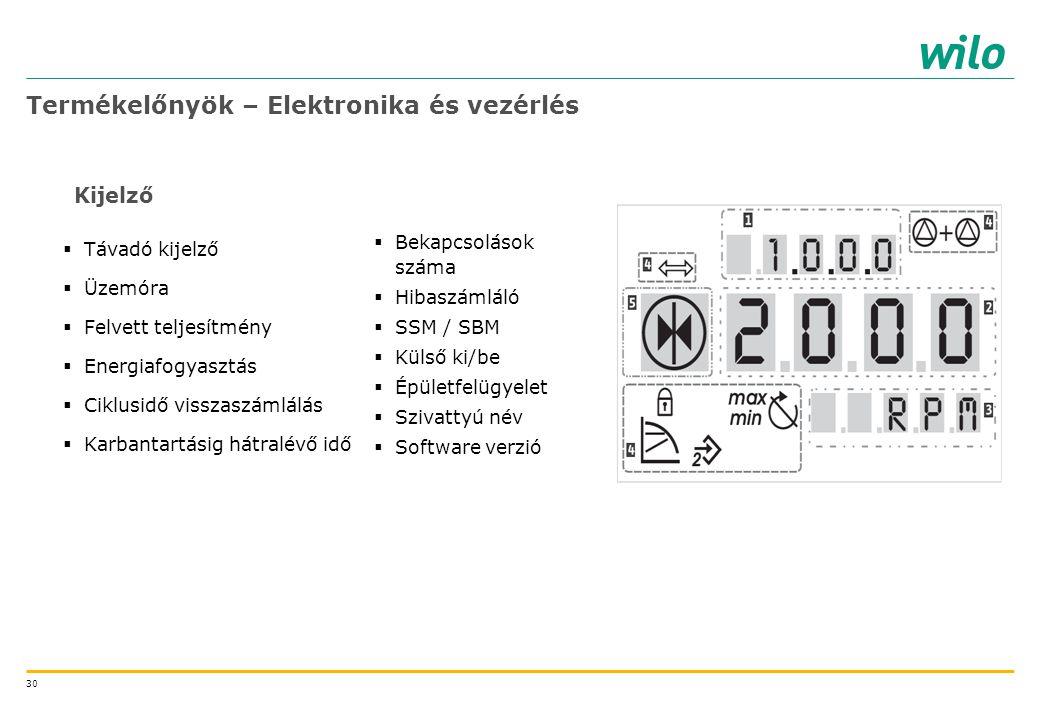 30 Termékelőnyök – Elektronika és vezérlés Kijelző  Bekapcsolások száma  Hibaszámláló  SSM / SBM  Külső ki/be  Épületfelügyelet  Szivattyú név 