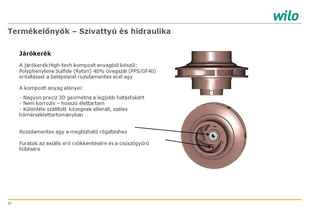 33 Termékelőnyök – Szivattyú és hidraulika Járókerék A járókerék High-tech komposit anyagból készül: Polyphenylene Sulfide (Ryton) 40% üvegszál (PPS/G