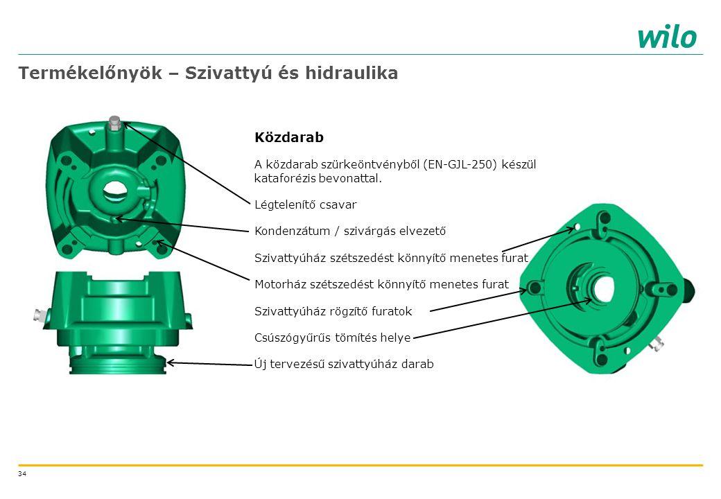 34 Termékelőnyök – Szivattyú és hidraulika Közdarab A közdarab szürkeöntvényből (EN-GJL-250) készül kataforézis bevonattal. Légtelenítő csavar Kondenz