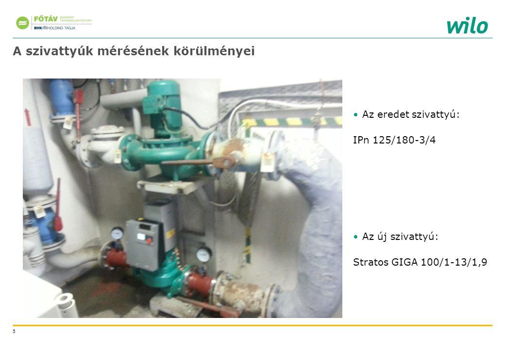 6 A szivattyúk mérésének körülményei Az ultrahangos áramlásmérő felszerelése