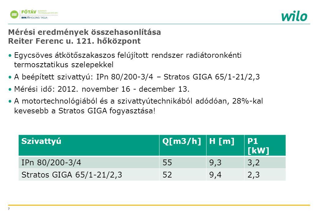 8 Mérési eredmények összehasonlítása Reiter Ferenc u.