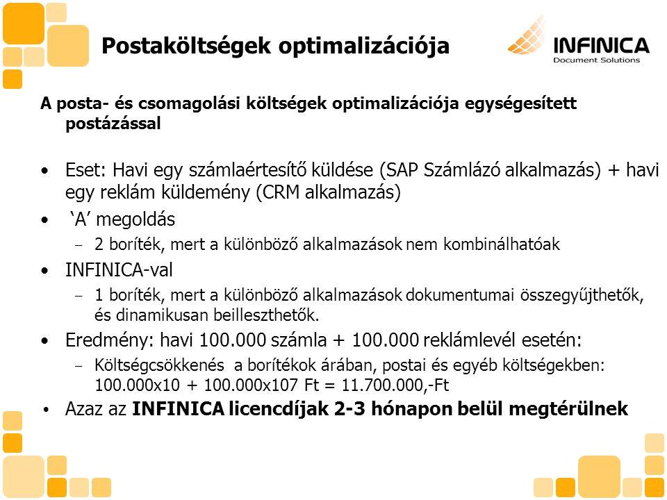 A posta- és csomagolási költségek optimalizációja egységesített postázással Eset: Havi egy számlaértesítő küldése (SAP Számlázó alkalmazás) + havi egy