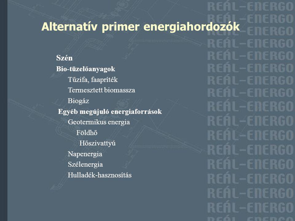 Alternatív primer energiahordozók Szén Bio-tüzelőanyagok Tűzifa, faapríték Termesztett biomassza Biogáz Egyéb megújuló energiaforrások Geotermikus energia Földhő Hőszivattyú Napenergia Szélenergia Hulladék-hasznosítás