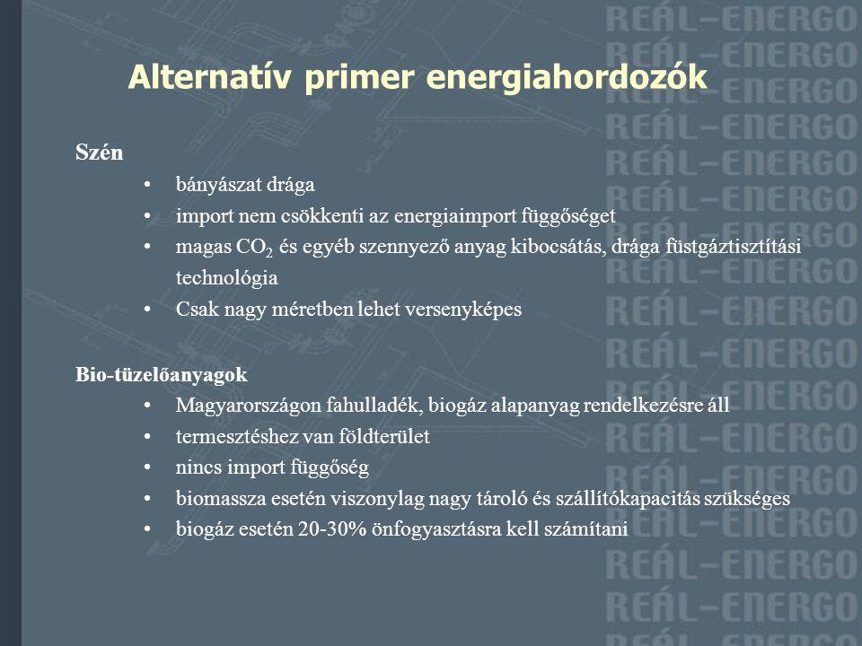 Alternatív primer energiahordozók Geotermikus energia alacsony hőmérsékletű forrás esetén hőszivattyúk alkalmazása mellett is korlátos hőmérséklet viszonyok (forróvizes rendszereknél fűtési igények kielégítéséhez részlegesen elegendő) nem mindenhol áll rendelkezésre magas hőmérsékletű forrás (magas hőforrású víz csak az ország bizonyos részein található, illetve a kellően forró rétegek pl.