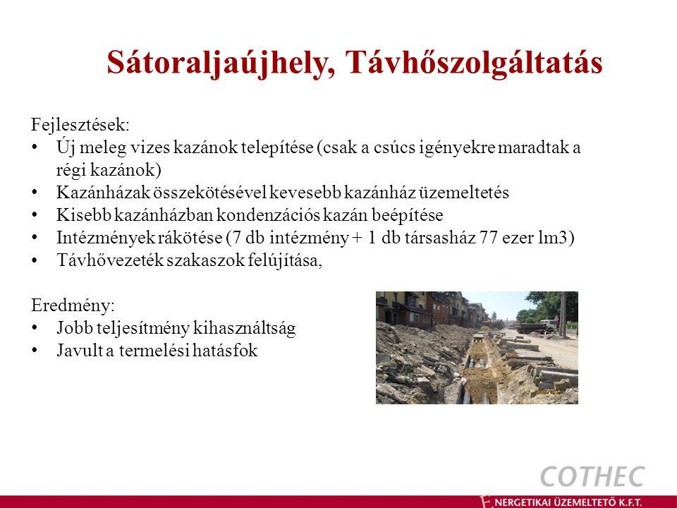 Sátoraljaújhely, Távhőszolgáltatás Fejlesztések: Új meleg vizes kazánok telepítése (csak a csúcs igényekre maradtak a régi kazánok) Kazánházak összekö