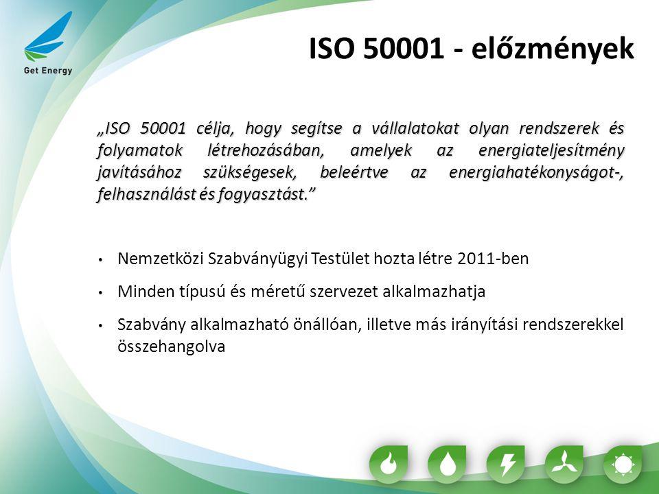 """ISO 50001 - előzmények """"ISO 50001 célja, hogy segítse a vállalatokat olyan rendszerek és folyamatok létrehozásában, amelyek az energiateljesítmény jav"""