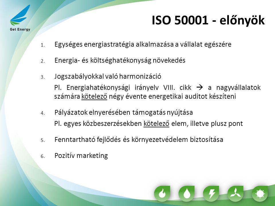 ISO 50001 - előnyök 1. Egységes energiastratégia alkalmazása a vállalat egészére 2. Energia- és költséghatékonyság növekedés 3. Jogszabályokkal való h