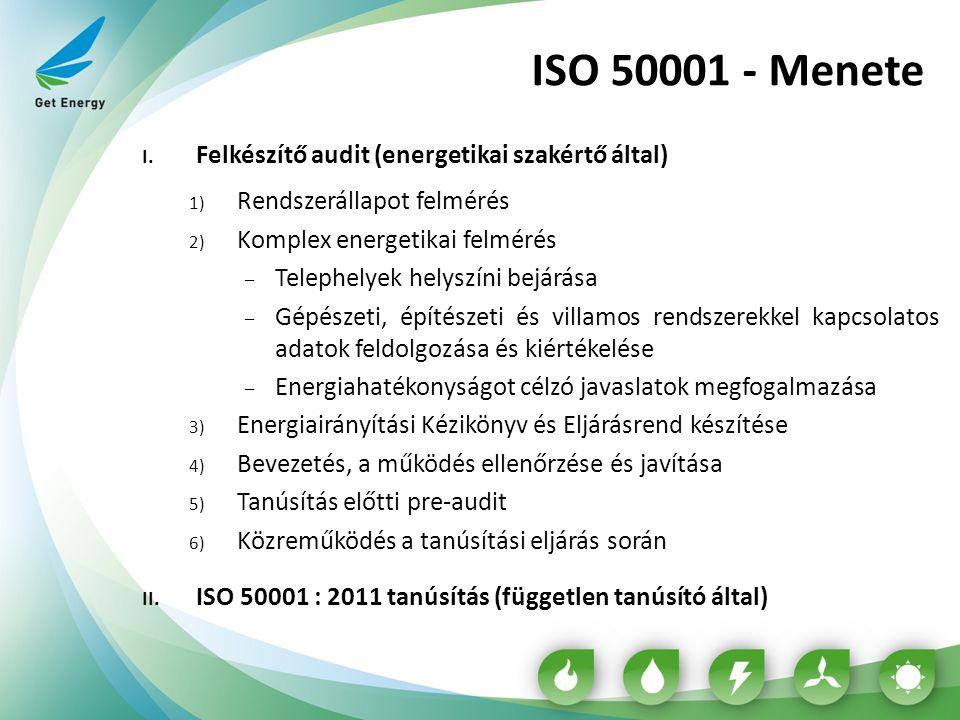 ISO 50001 - Menete I. Felkészítő audit (energetikai szakértő által) 1) Rendszerállapot felmérés 2) Komplex energetikai felmérés – Telephelyek helyszín