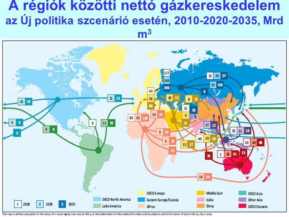 21 A régiók közötti nettó gázkereskedelem az Új politika szcenárió esetén, 2010-2020-2035, Mrd m 3