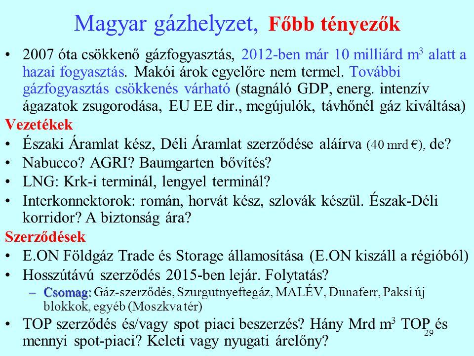 29 Magyar gázhelyzet, Főbb tényezők 2007 óta csökkenő gázfogyasztás, 2012-ben már 10 milliárd m 3 alatt a hazai fogyasztás. Makói árok egyelőre nem te
