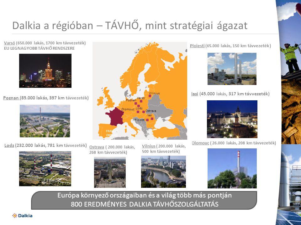 Dalkia a régióban – TÁVHŐ, mint stratégiai ágazat 4 Olomouc ( 26.000 lakás, 208 km távvezeték) Lodz (232.000 lakás, 781 km távvezeték ) földgáz Ploiesti (65.000 lakás, 150 km távvezeték ) Varsó (650.000 lakás, 1700 km távvezeték) EU LEGNAGYOBB TÁVHŐ RENDSZERE Európa környező országaiban és a világ több más pontján 800 EREDMÉNYES DALKIA TÁVHŐSZOLGÁLTATÁS Iasi (45.000 lakás, 317 km távvezeték) szalma Poznan (85.000 lakás, 397 km távvezeték ) Távhő Villamos energia FRANCIA ORSZÁG (21) Varsó Lodz Poznan Olomouc Ploiesti Iasi Ostrava ( 200.000 lakás, 268 km távvezeték) Vilnius ( 200.000 lakás, 500 km távvezeték) Ostrava Vilinius