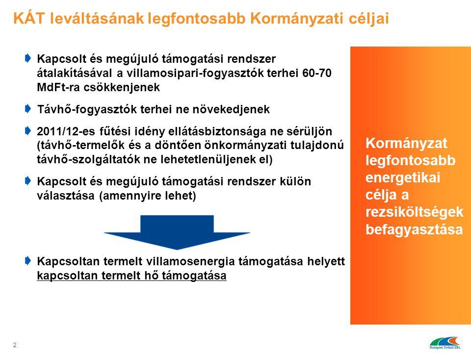 KÁT leváltásának legfontosabb Kormányzati céljai Kapcsolt és megújuló támogatási rendszer átalakításával a villamosipari-fogyasztók terhei 60-70 MdFt-ra csökkenjenek Távhő-fogyasztók terhei ne növekedjenek 2011/12-es fűtési idény ellátásbiztonsága ne sérüljön (távhő-termelők és a döntően önkormányzati tulajdonú távhő-szolgáltatók ne lehetetlenüljenek el) Kapcsolt és megújuló támogatási rendszer külön választása (amennyire lehet) Kapcsoltan termelt villamosenergia támogatása helyett kapcsoltan termelt hő támogatása Kormányzat legfontosabb energetikai célja a rezsiköltségek befagyasztása 2
