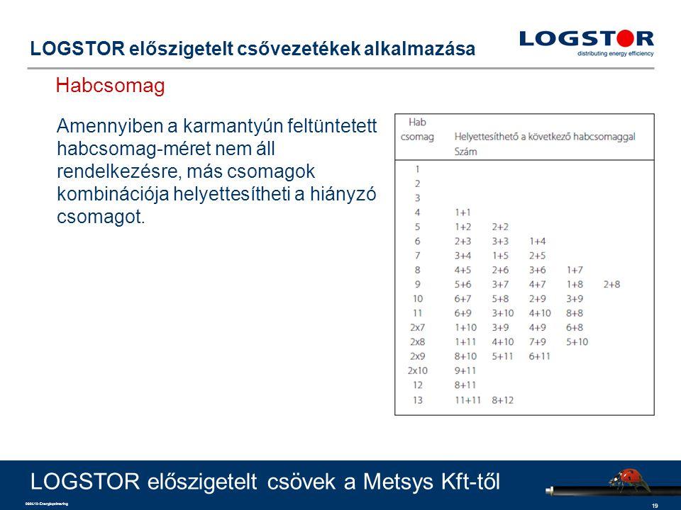 19 090610-Energioptimering LOGSTOR előszigetelt csővezetékek alkalmazása Habcsomag LOGSTOR előszigetelt csövek a Metsys Kft-től Amennyiben a karmantyú