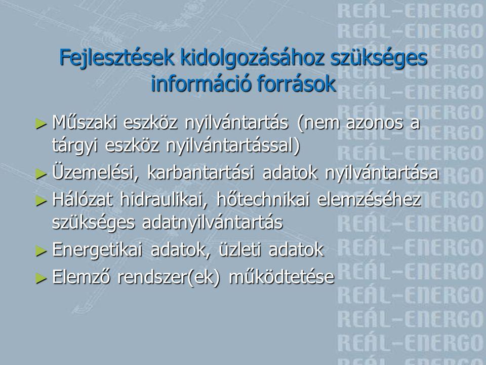 ► Műszaki eszköz nyilvántartás (nem azonos a tárgyi eszköz nyilvántartással) ► Üzemelési, karbantartási adatok nyilvántartása ► Hálózat hidraulikai, hőtechnikai elemzéséhez szükséges adatnyilvántartás ► Energetikai adatok, üzleti adatok ► Elemző rendszer(ek) működtetése Fejlesztések kidolgozásához szükséges információ források