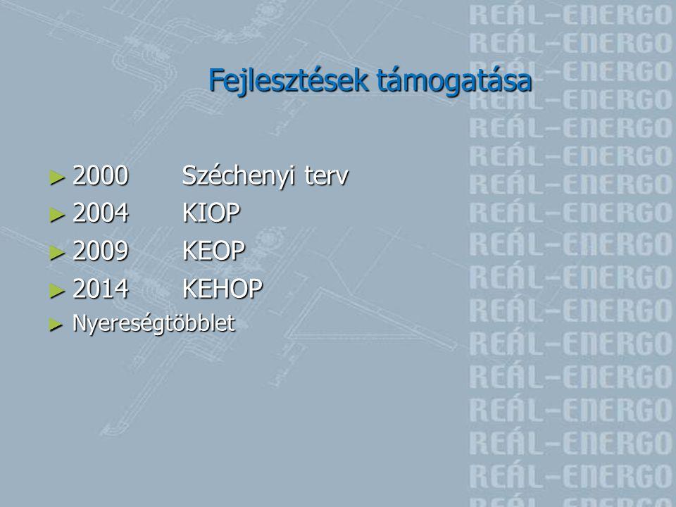 ► 2000Széchenyi terv ► 2004KIOP ► 2009 KEOP ► 2014KEHOP ► Nyereségtöbblet Fejlesztések támogatása