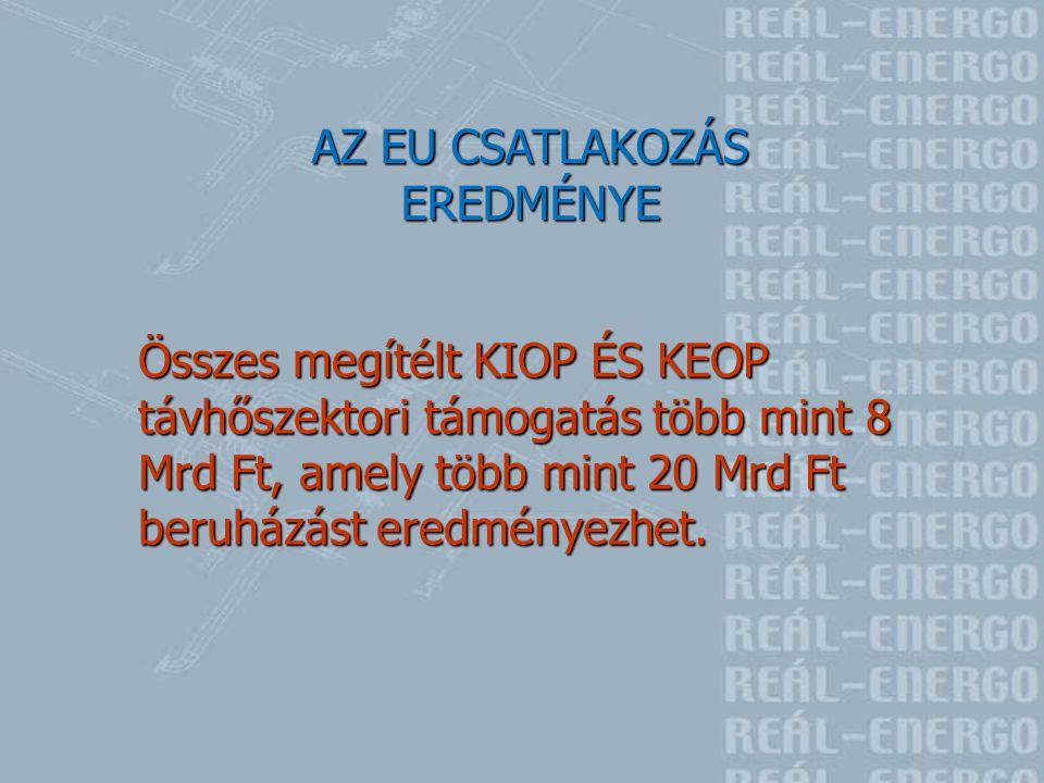AZ EU CSATLAKOZÁS EREDMÉNYE Összes megítélt KIOP ÉS KEOP távhőszektori támogatás több mint 8 Mrd Ft, amely több mint 20 Mrd Ft beruházást eredményezhet.