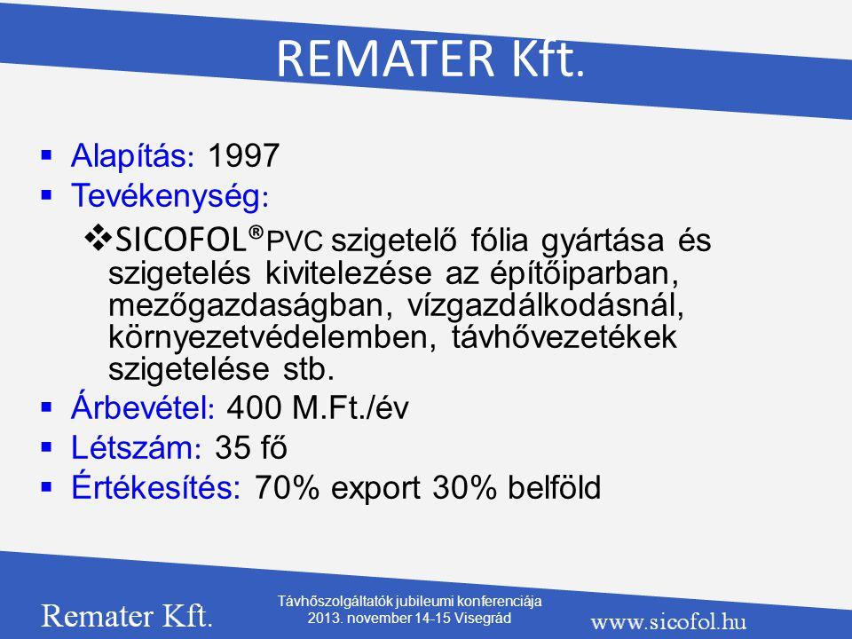 REMATER Kft.  Alapítás : 1997  Tevékenység :  SICOFOL® PVC szigetelő fólia gyártása és szigetelés kivitelezése az építőiparban, mezőgazdaságban, ví