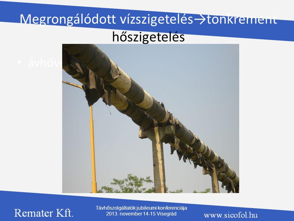 Megrongálódott vízszigetelés→tönkrement hőszigetelés ávhővezeték szigetelése Távhőszolgáltatók jubileumi konferenciája 2013. november 14-15 Visegrád