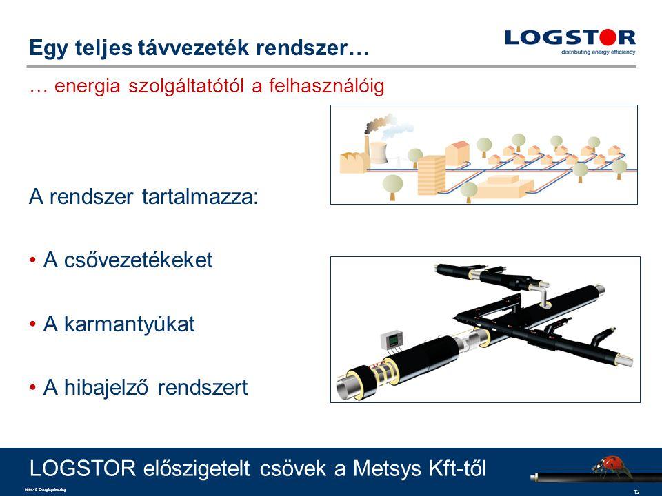 12 090610-Energioptimering Egy teljes távvezeték rendszer… … energia szolgáltatótól a felhasználóig A rendszer tartalmazza: A csővezetékeket A karmant
