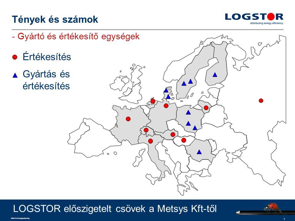 8 090610-Energioptimering Tények és számok LOGSTOR előnyök Fókuszban a minőség –Megbízható és tartós működés –Kevesebb karbantartás –Minőség biztosítási program –ISO 9001 tanúsítvány A rendszer minden egyes eleméhez LOGSTOR előszigetelt csövek a Metsys Kft-től