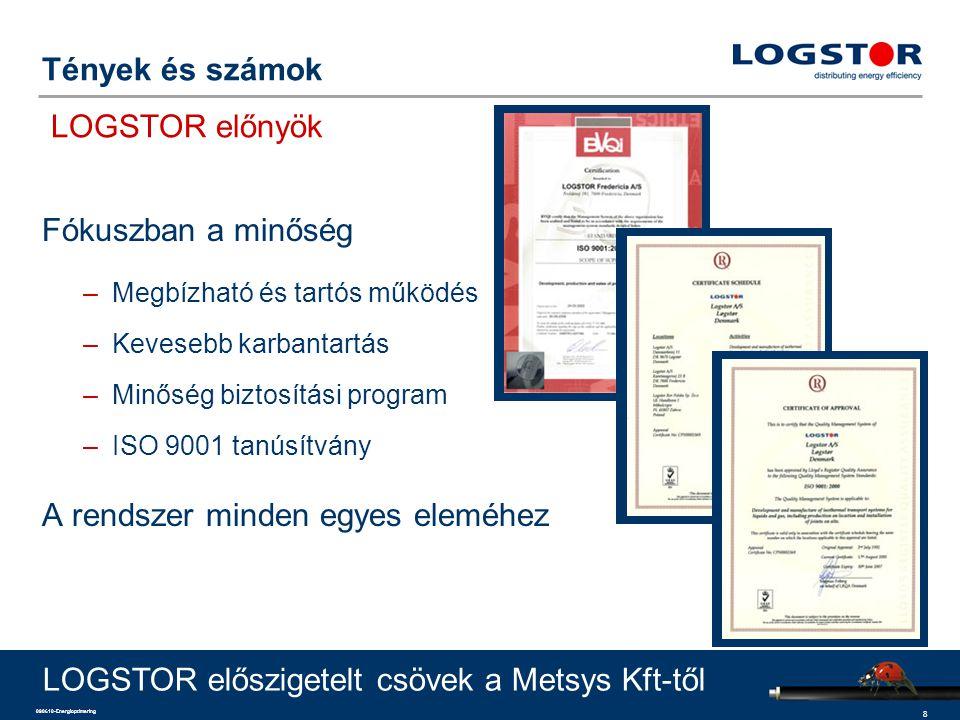 9 090610-Energioptimering Tények és számok LOGSTOR előnyök Fókuszban a környezetvédelem –Kevesebb hőveszteség/ kevesebb energia veszteség –Kiotói egyezmény –CO 2 emisszió csökkentése –ISO 14001 tanúsítvány LOGSTOR előszigetelt csövek a Metsys Kft-től