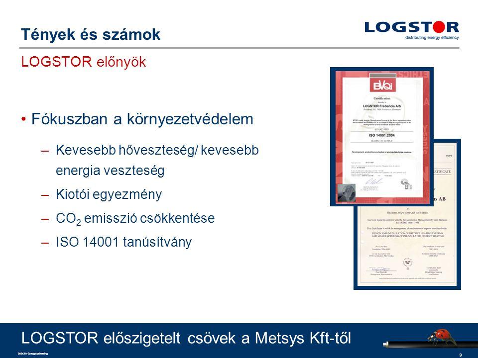 10 090610-Energioptimering Tények és számok LOGSTOR előnyök Euroheat & Power tanúsítvány Minden LOGSTOR gyár Elvárás:Minősített gyártók által szállított termékek,kizárólag LOGSTOR előszigetelt csövek a Metsys Kft-től
