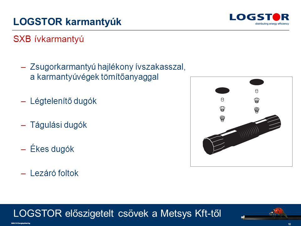 10 090610-Energioptimering LOGSTOR karmantyúk SXB ívkarmantyú LOGSTOR előszigetelt csövek a Metsys Kft-től –Zsugorkarmantyú hajlékony ívszakasszal, a