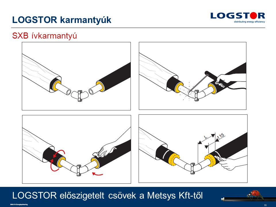 11 090610-Energioptimering LOGSTOR karmantyúk SXB ívkarmantyú LOGSTOR előszigetelt csövek a Metsys Kft-től