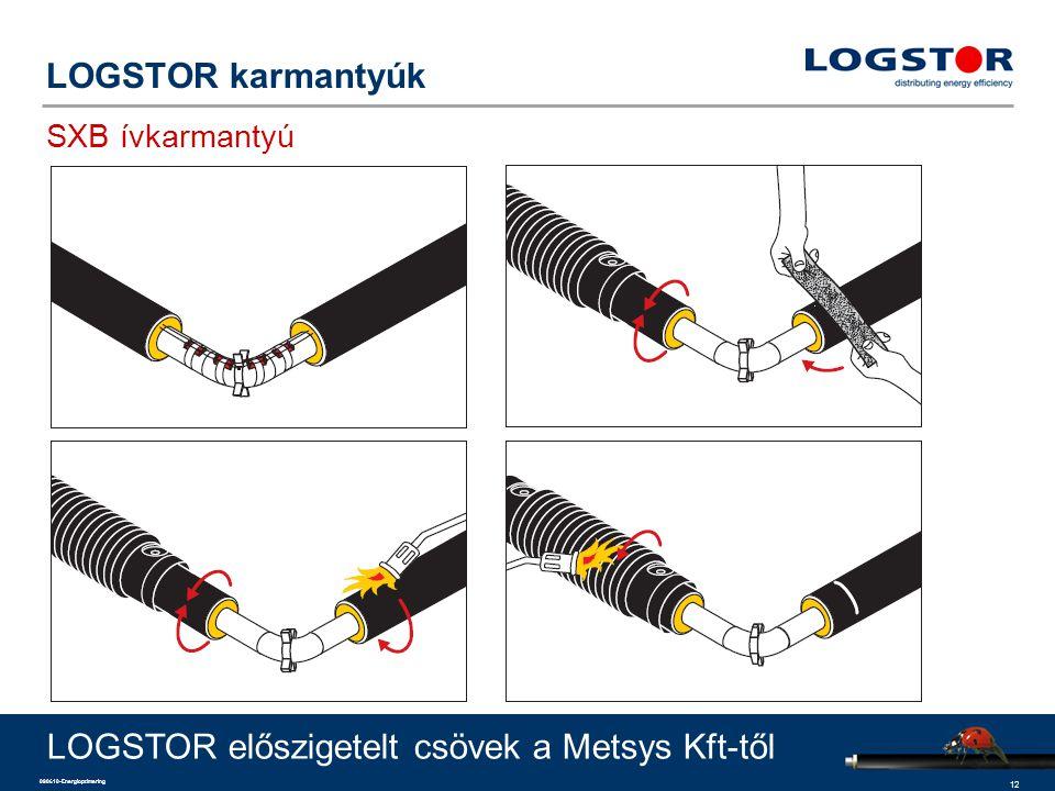 12 090610-Energioptimering LOGSTOR karmantyúk SXB ívkarmantyú LOGSTOR előszigetelt csövek a Metsys Kft-től
