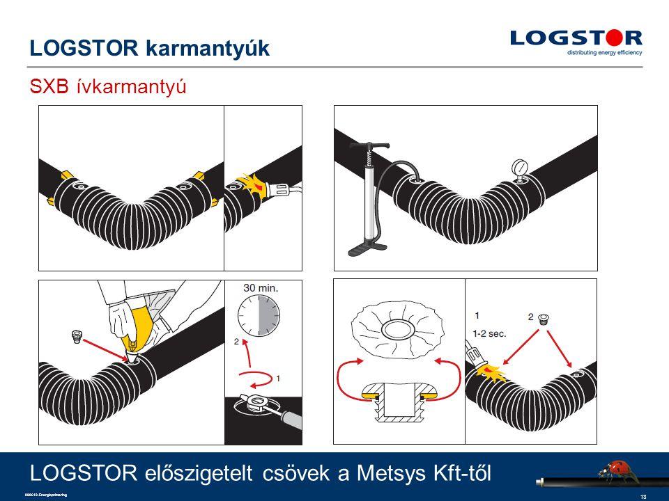 13 090610-Energioptimering LOGSTOR karmantyúk SXB ívkarmantyú LOGSTOR előszigetelt csövek a Metsys Kft-től
